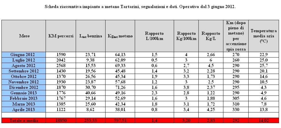 Info Polo Iv 9n 1 2 1 4 Forum Metanoauto Com Dal 2005 La